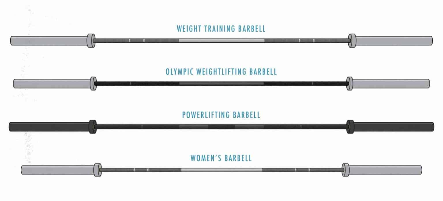 all barbell